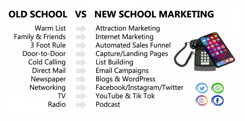 old school vs new school marketing